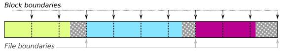 storage_with_deduplication